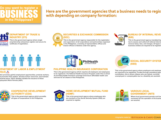 Government Agencies In The Philippines Infographic