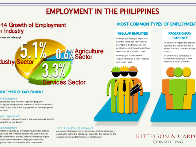 Employment-in-the-Philippines.opt