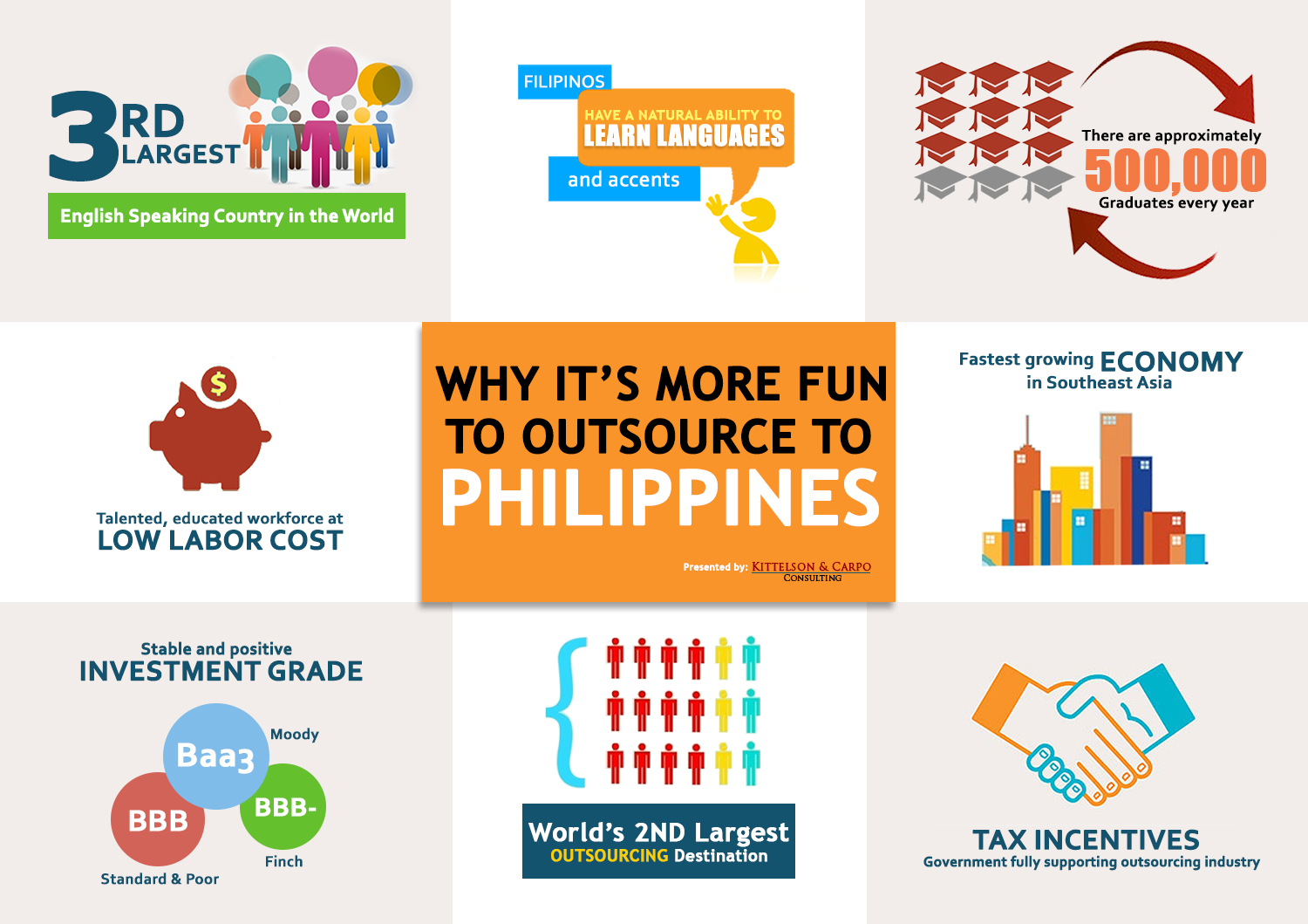 Why it's more fun to outsource to Philippines