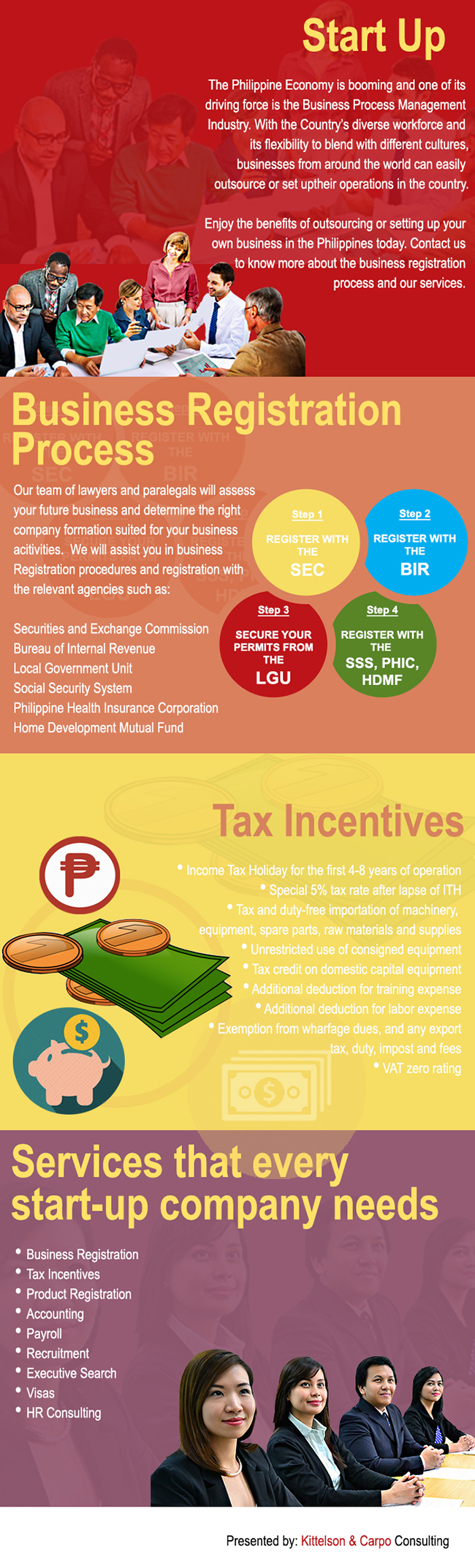 Business Registration, Tax Incentives