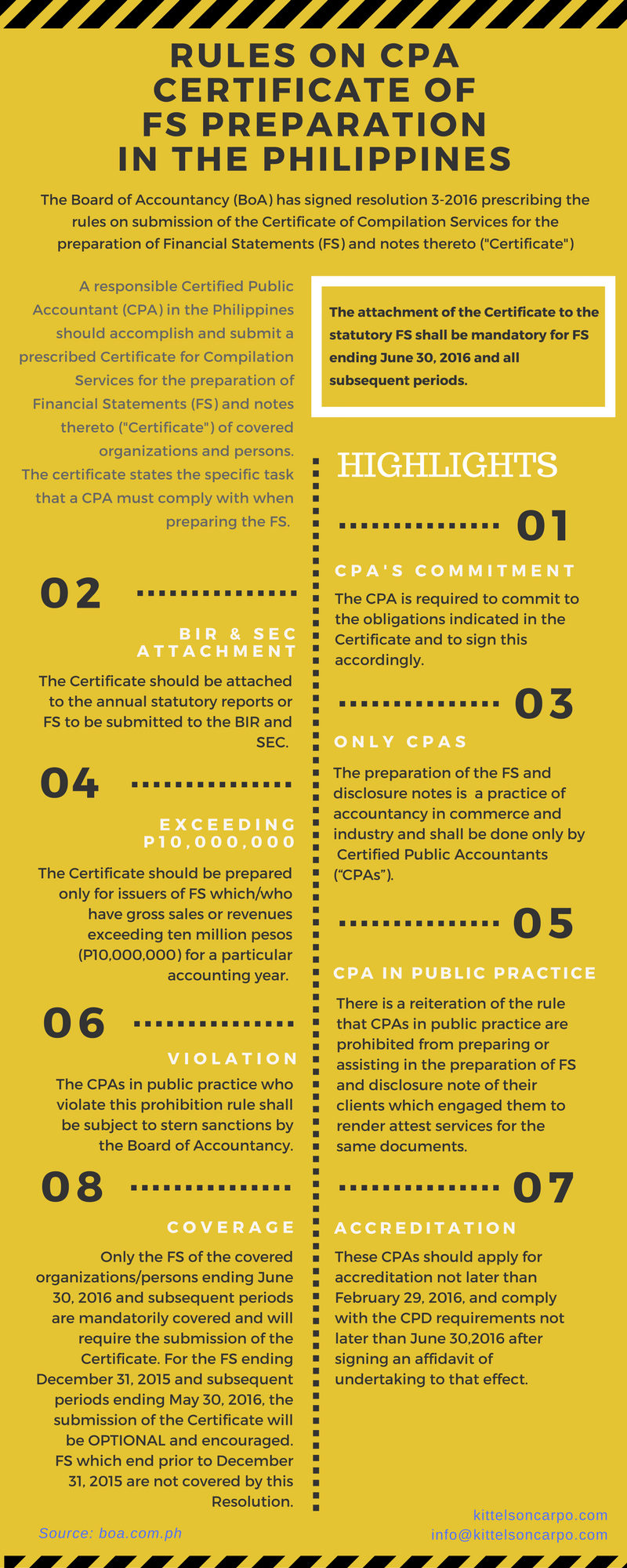 Rules on CPA Certificate of FS Preparation in the Philippines