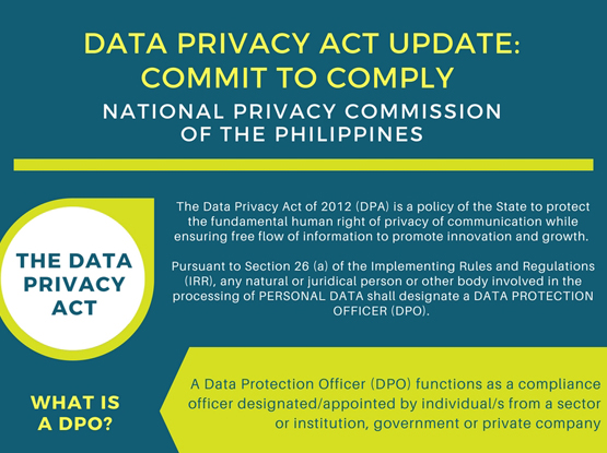 Data Privacy Act Update