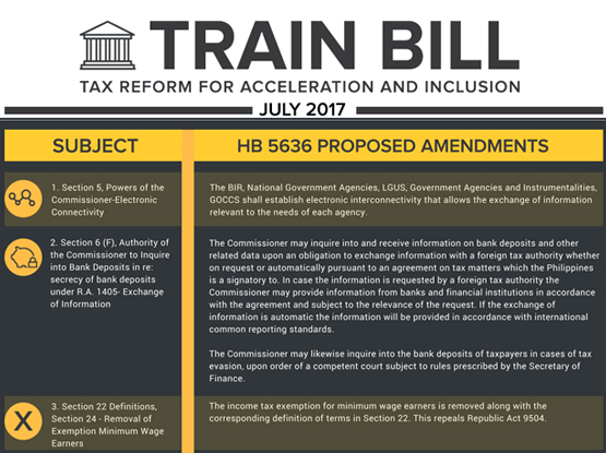 Tax Reform Bill Philippines >> Train Bill - Tax Reform for Accelaration and Inclusion | Kittelson & Carpo
