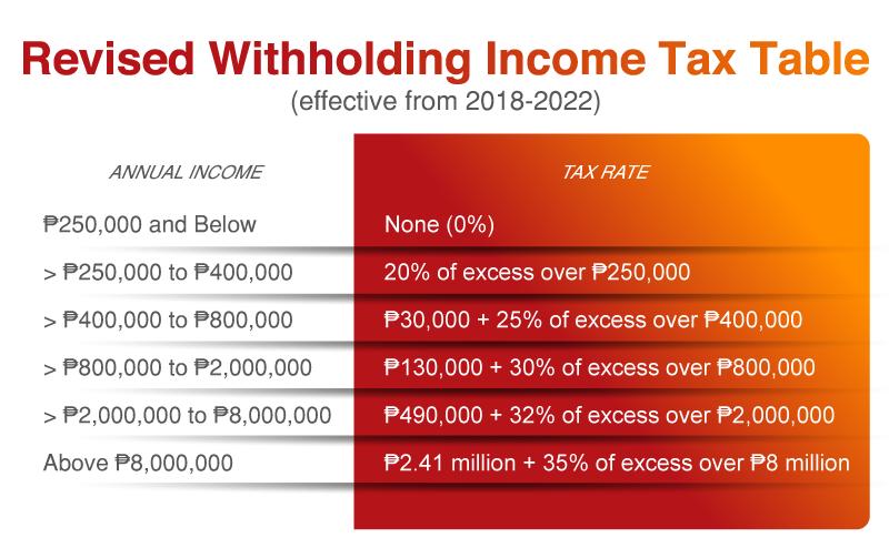 Tax calculator 2019 ph
