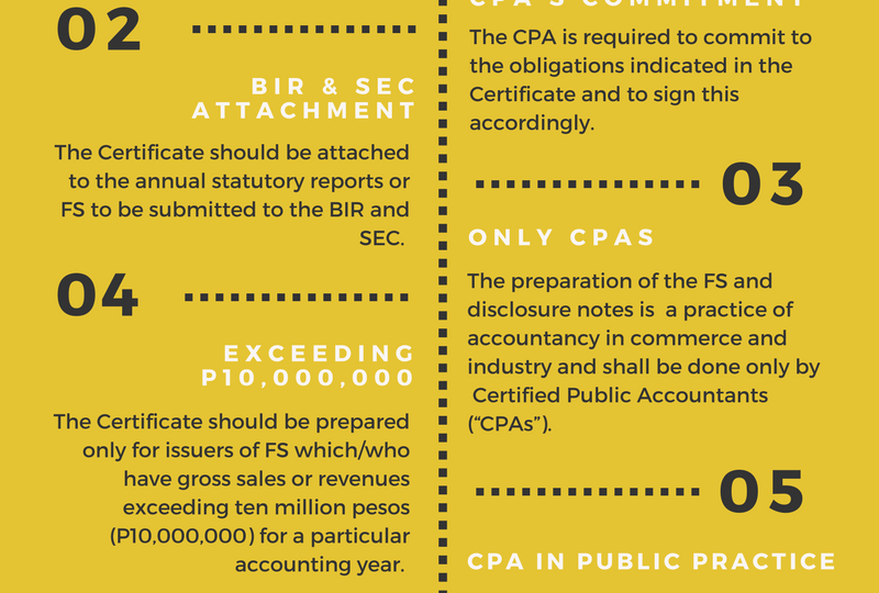 Rules-on-CPA-Certificate-of-FS-Preparation-opt