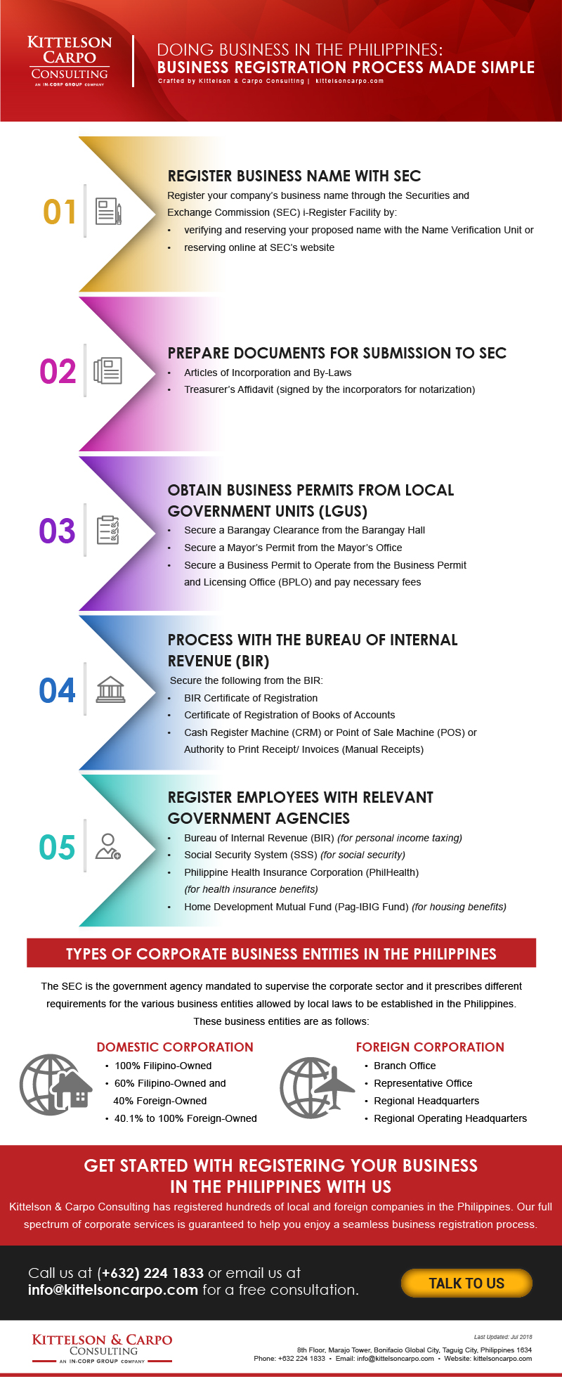business-registration-process-in-the-Philippines-opt