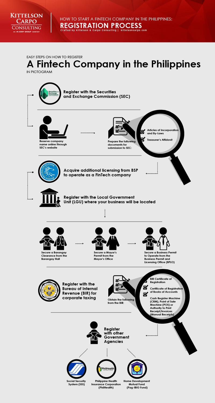 Fintech Philippines - img