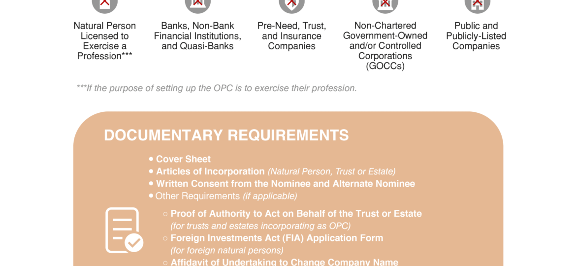 One Person Corporation - Philippines [infographic]
