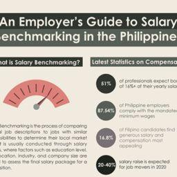 Salary Benchmarking tmb-min