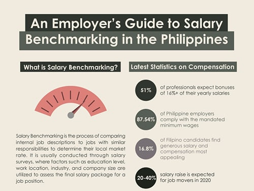 Salary Benchmarking tmb-min