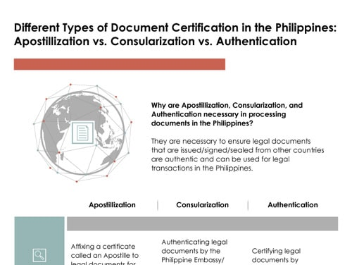 Types of Document Certifications tmb-min