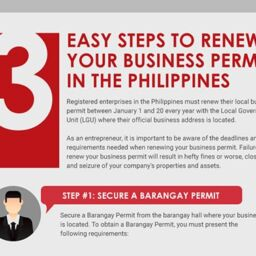 Steps in Business Permit Renewal PH