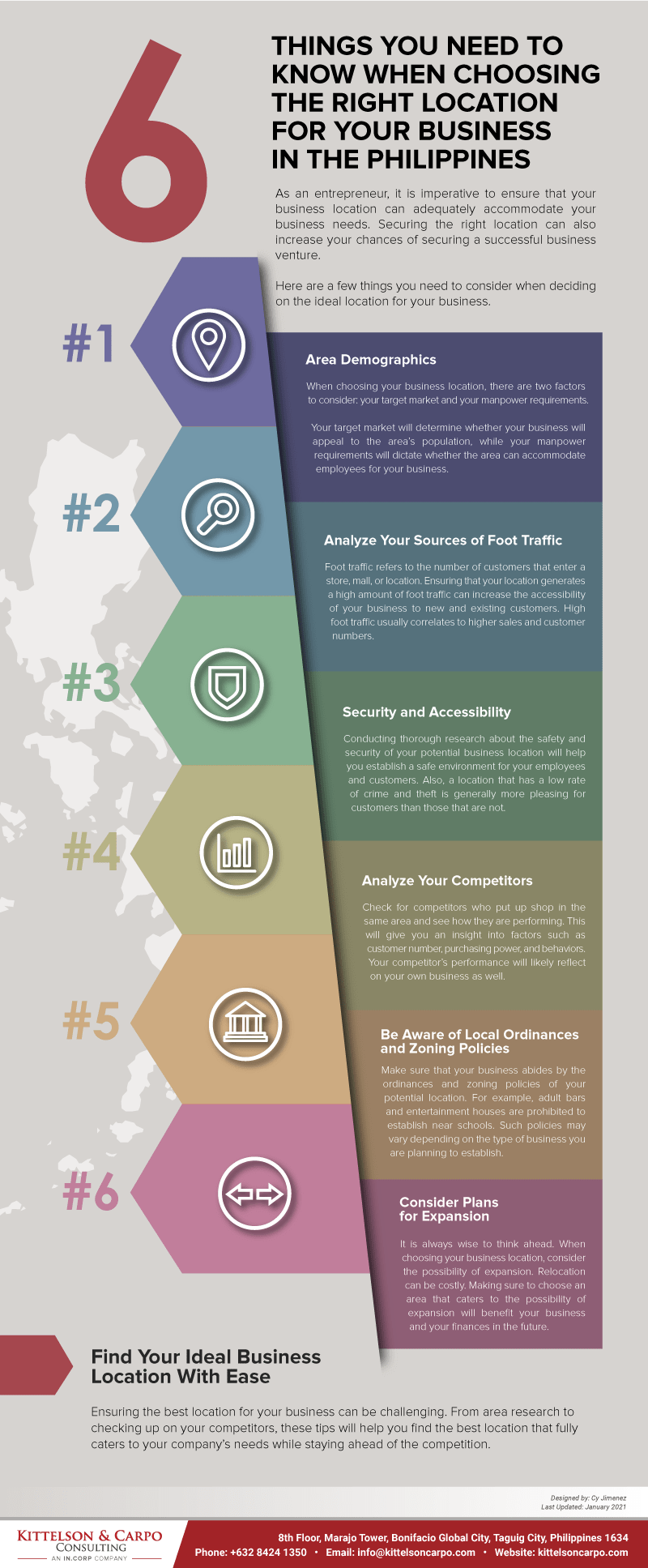 6-THINGS-INFOGRAPH-min