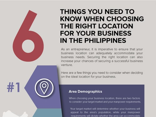Things You Need to Know When Choosing The Right Location-min