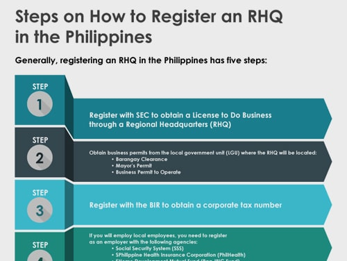Guide RHQ Registration Services tmb-min