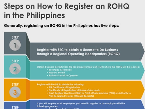Guide ROHQ Registration Services tmb