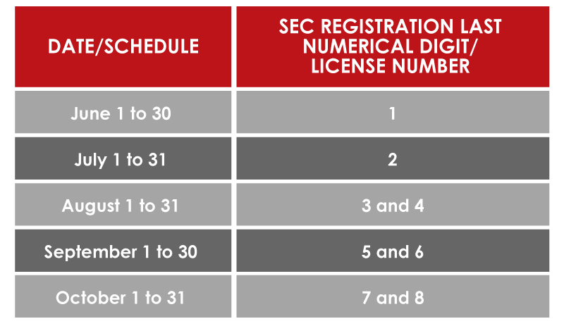SEC Filing Schedule Annual Report Table